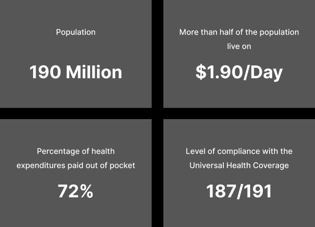 nigeria-stats